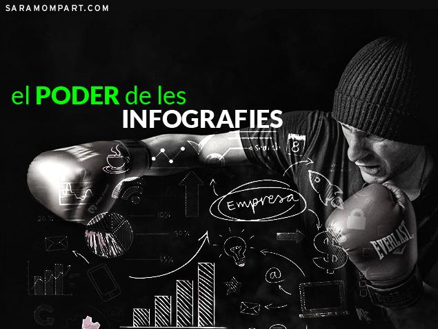 Disseny d'infografies