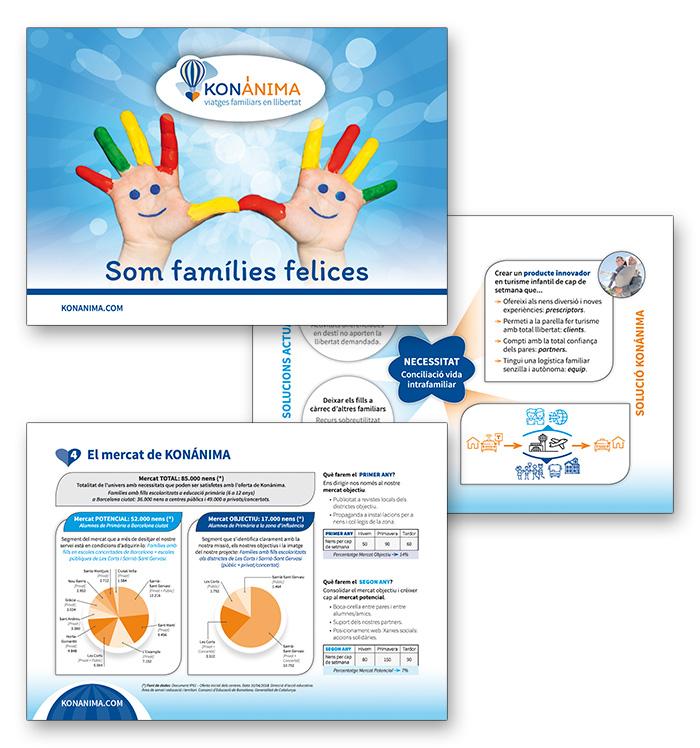 Presentación de proyecto empresarial del sector turístico familiar.