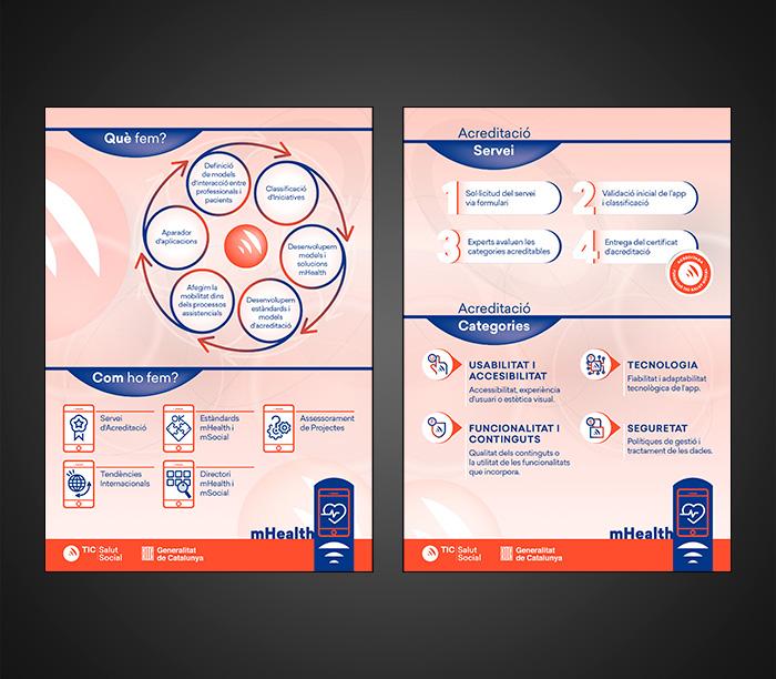 Diseño de infografías informativas
