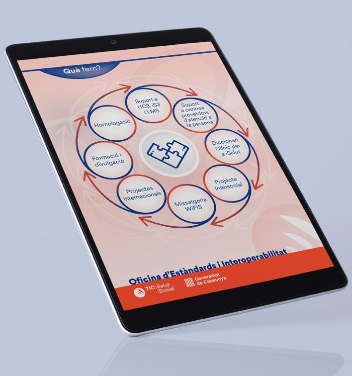 Diseño de infografía para TIC Salut