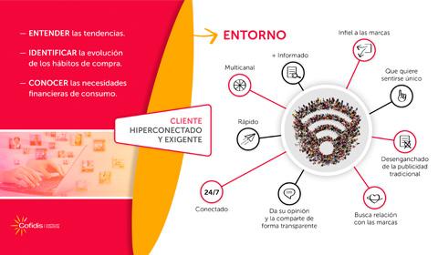 Diseños de presentaciones empresariales para multinacionales y empresas