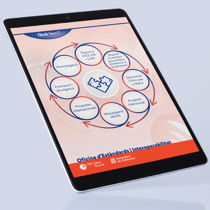 Diseño de infografías online